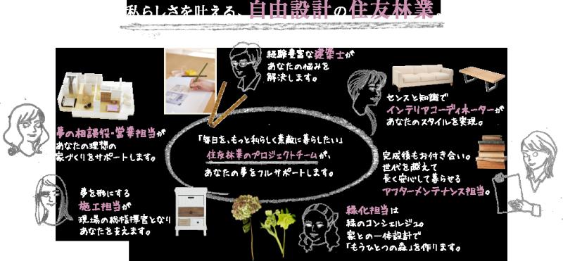 blog_import_565d9d457c898