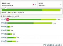 blog_import_565d9d2babc5c